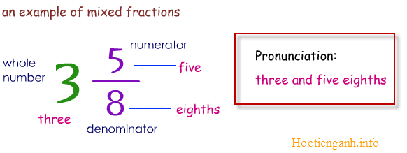 fraction 01
